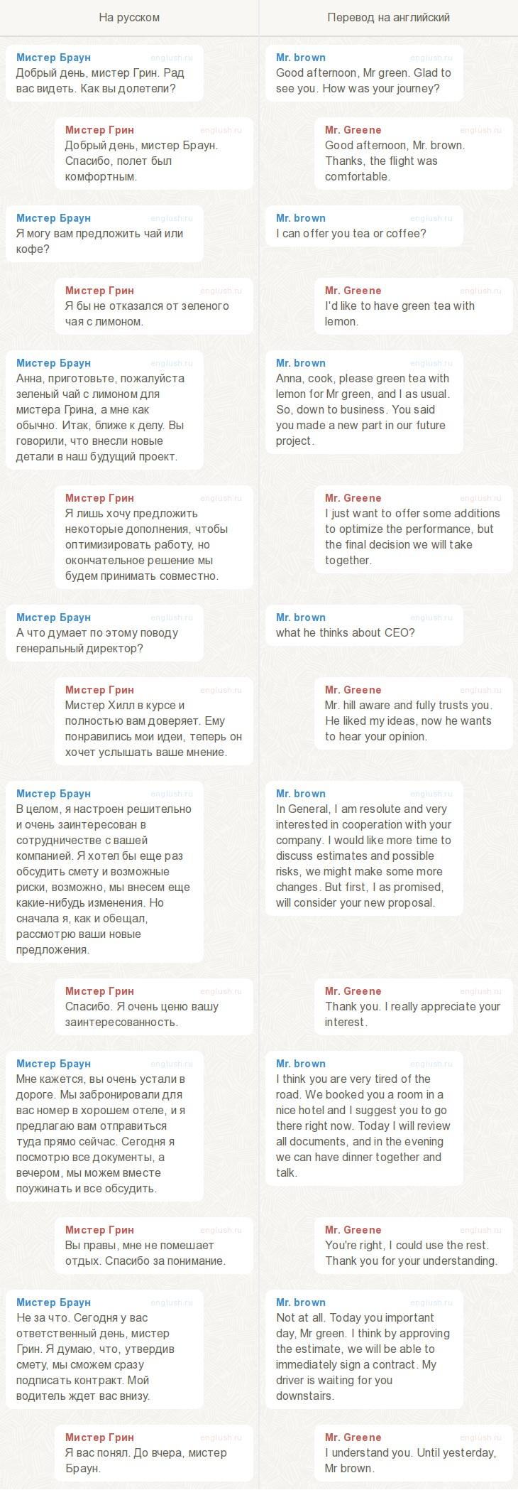 Бизнес (Business) - Английский язык - это легко!